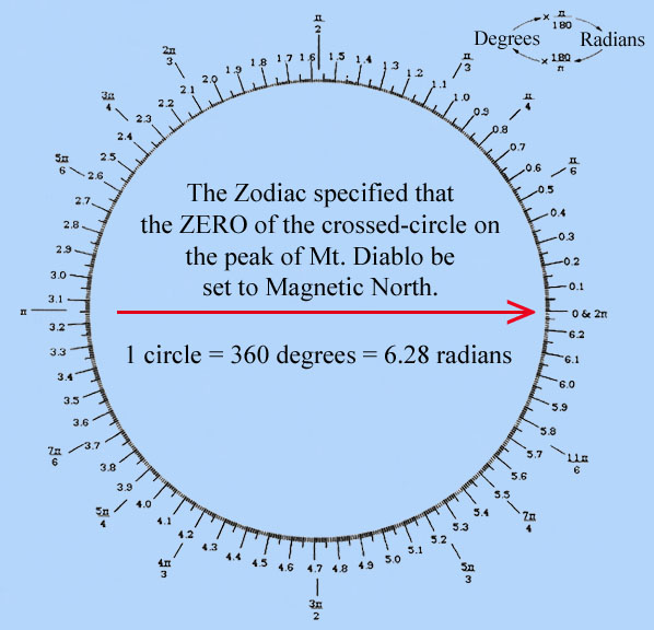 Zodiac Killer - The Mysteries of the Mt. Diablo Map: Radians and ...