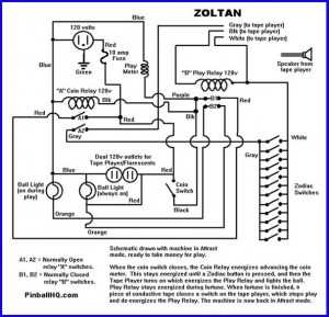 ZKF-Zoltan-diagram