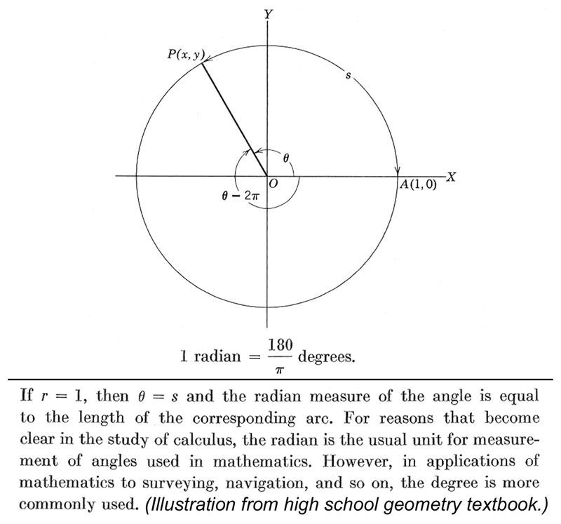 Radians illus geometry textbook