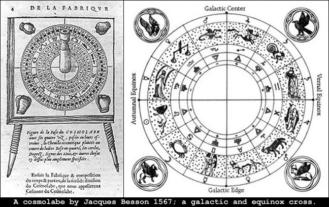 Zodiac & The Astrological Zodiac |