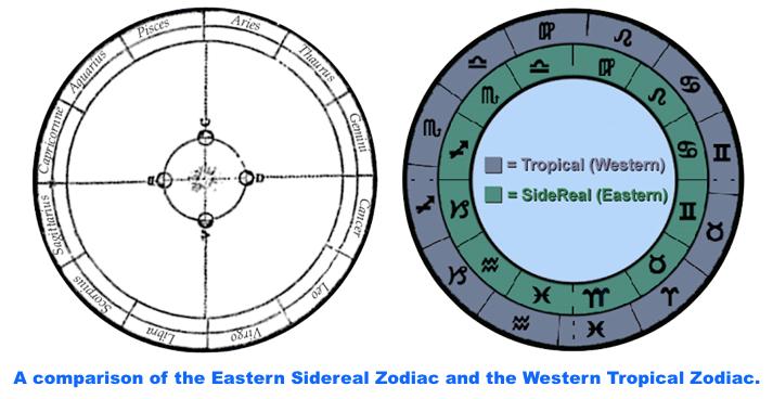 Astrological-Zodiac-Tropical-Western
