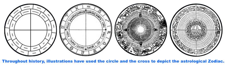 History-Zodiac-4-examples