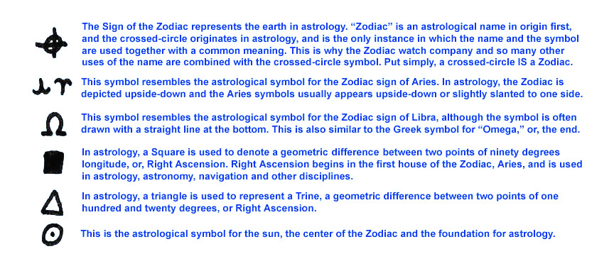 Zodiac The Astrological Zodiac Zodiac Killer Facts Separating