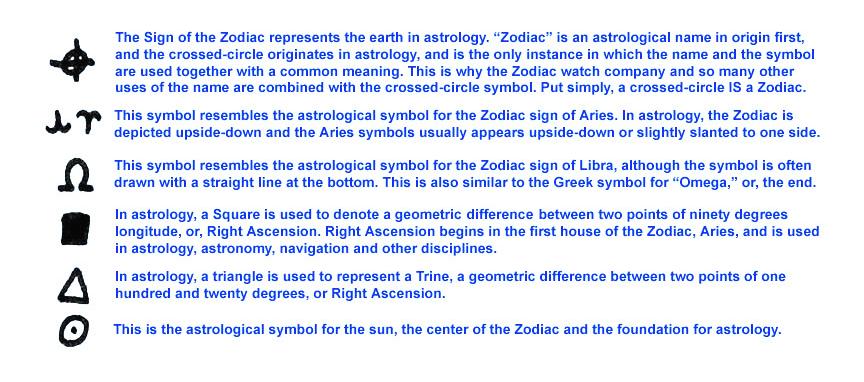 Zodiac-Symbols
