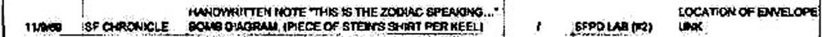 Zodiac-Nov-9-1969-letter-SFPD-DNA-excerpt