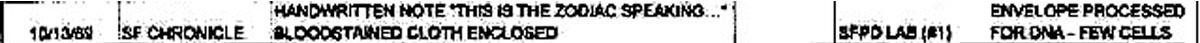 Zodiac-Stine-Letter-DNA-SFPD-excerpt